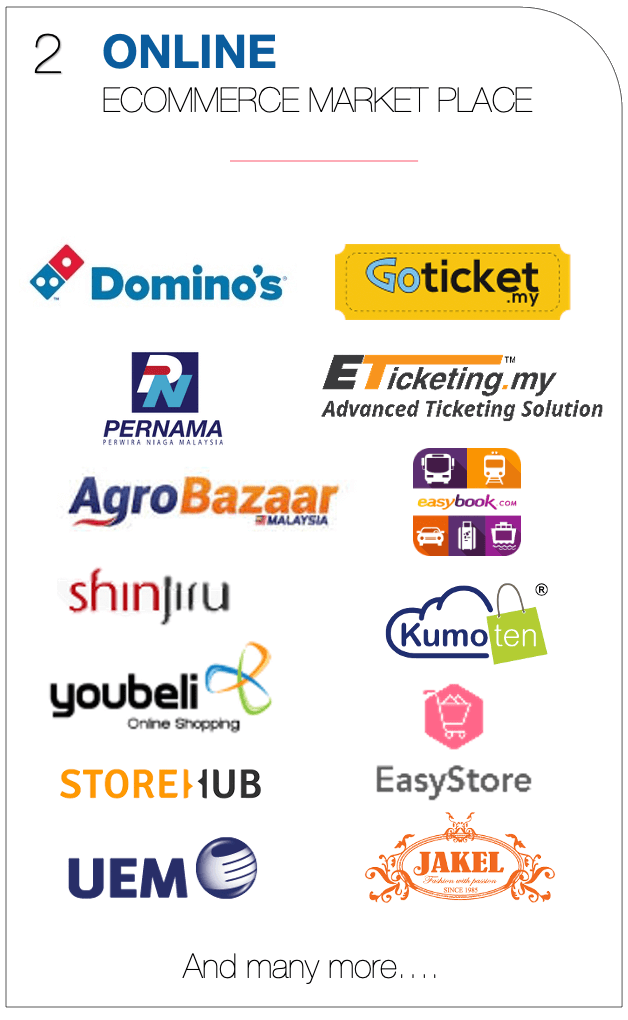 e-commerce-market-place